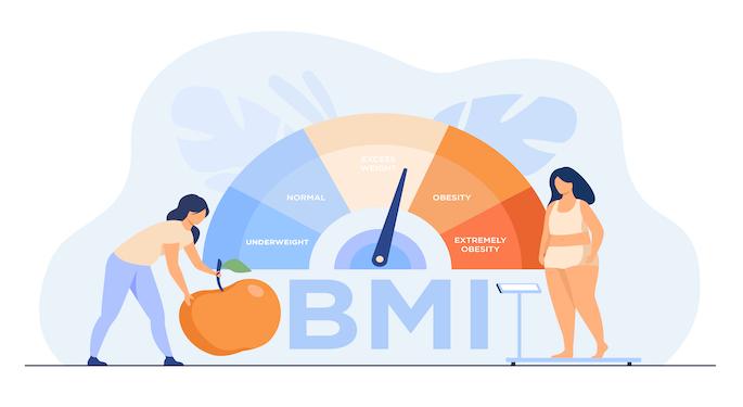 índice de grasa en el cuerpo